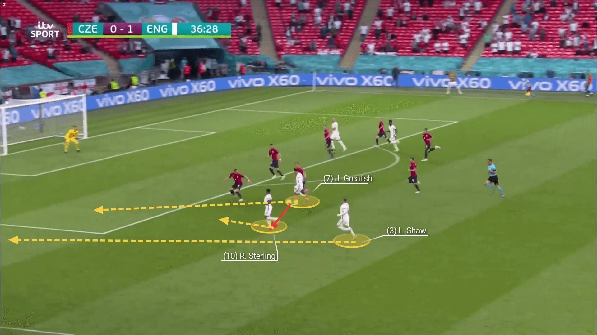 EURO 2020: Czech Republic vs England - tactical analysis tactics