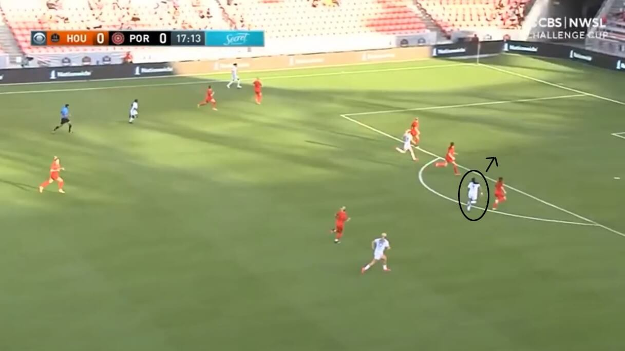 Sophia Smith at Portland Thorns 2021 - scout report - tactical analysis tactics