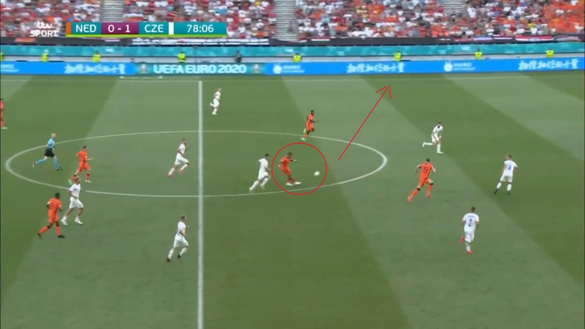 EURO 2020: Netherlands v Czech Republic - tactical analysis tactics