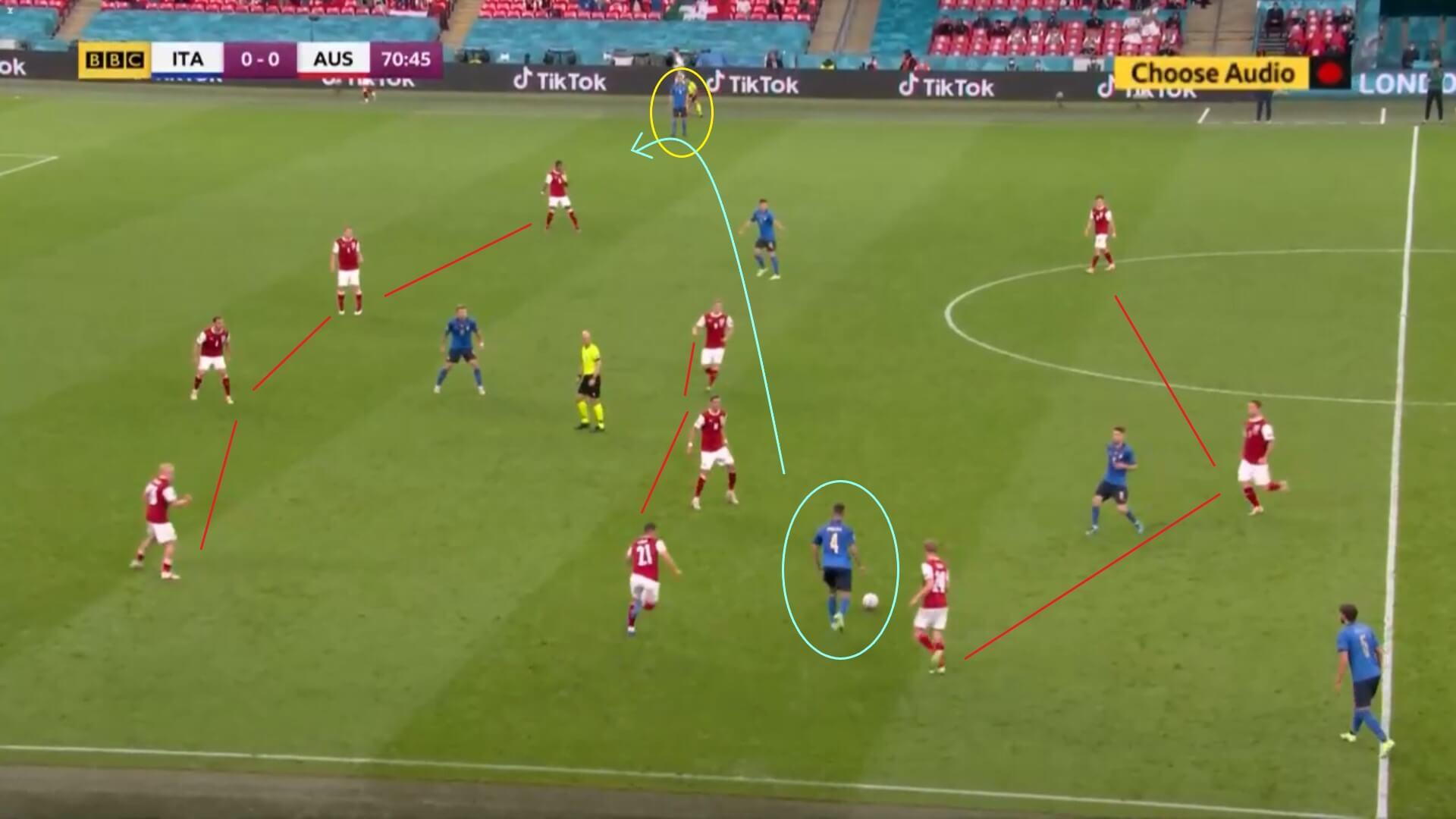 EURO 2020: Italy v Austria - tactical analysis tactics