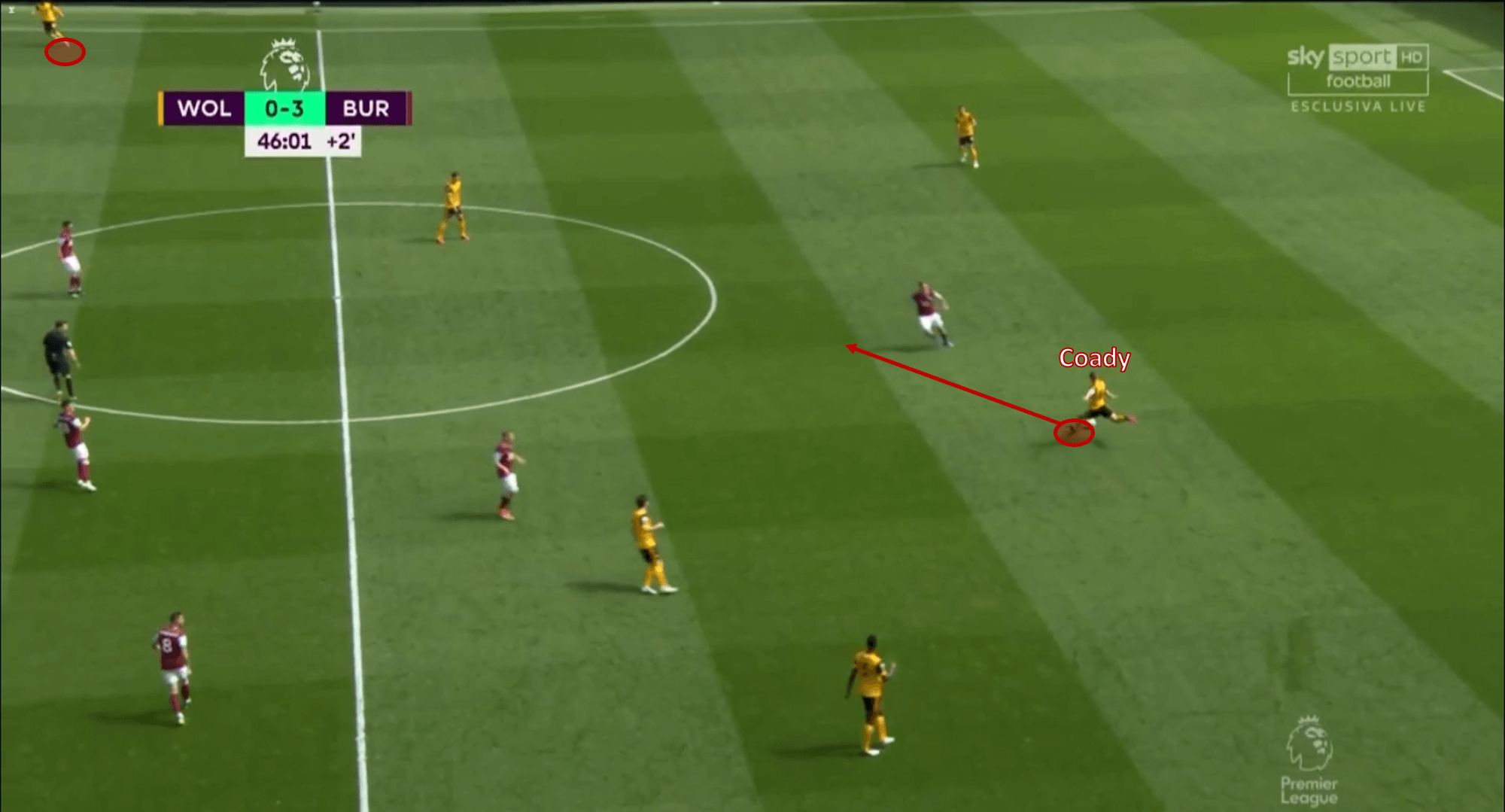Premier League 2021/22: Bruno Lage at Wolves - tactical analysis - tactics