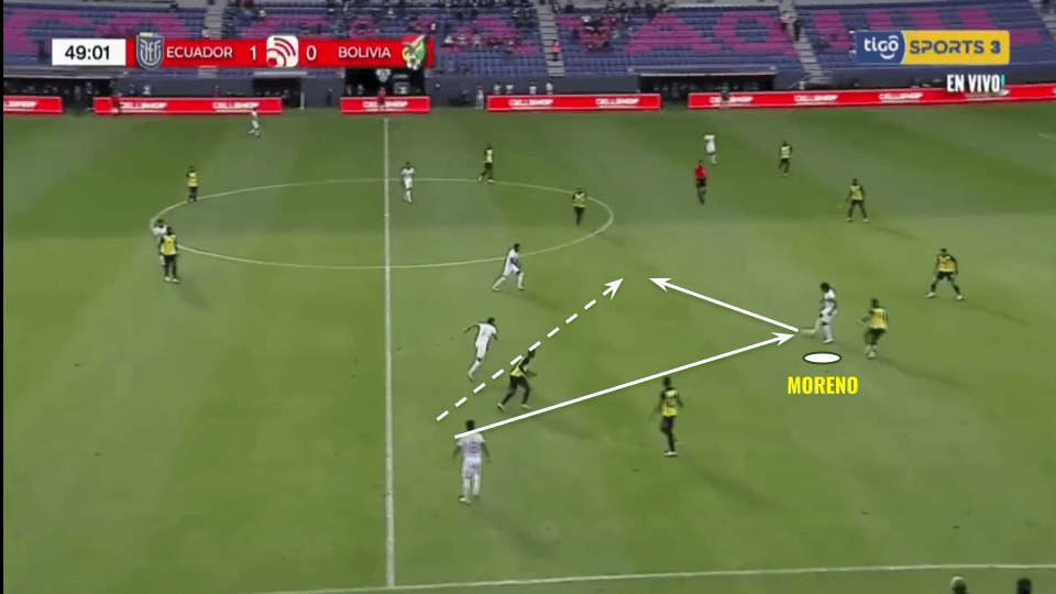 Marcelo Moreno Martins 2020/21 - scout report tactical analysis tactics