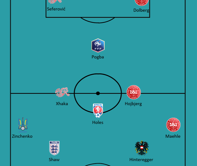 EURO 2020: Our best XI from round of 16 - analysis