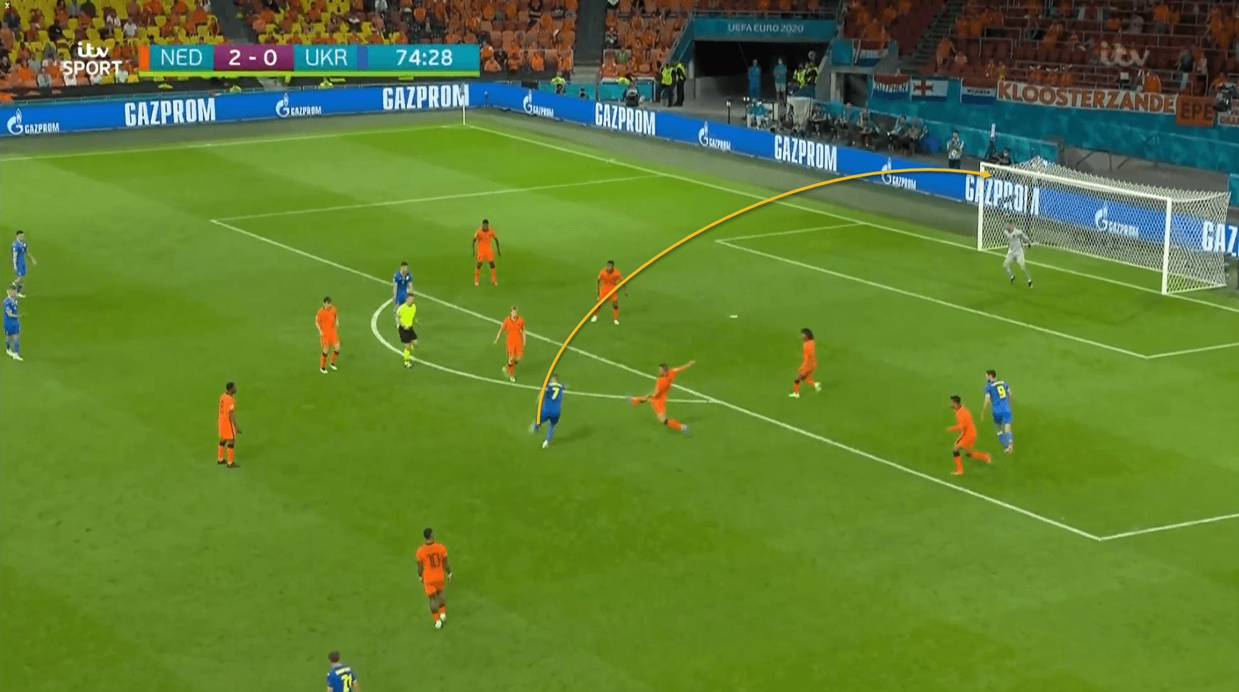 Netherlands Czech Republic EURO 2020 tactics tactical preview