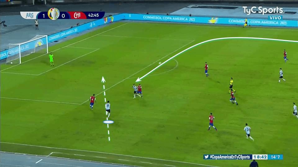Nico González 2020/21 scout report tactical analysis tactics