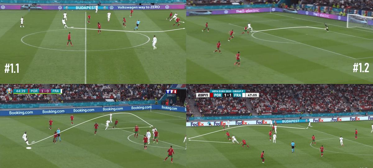 Euro 2020: Portugal vs France – tactical analysis tactics