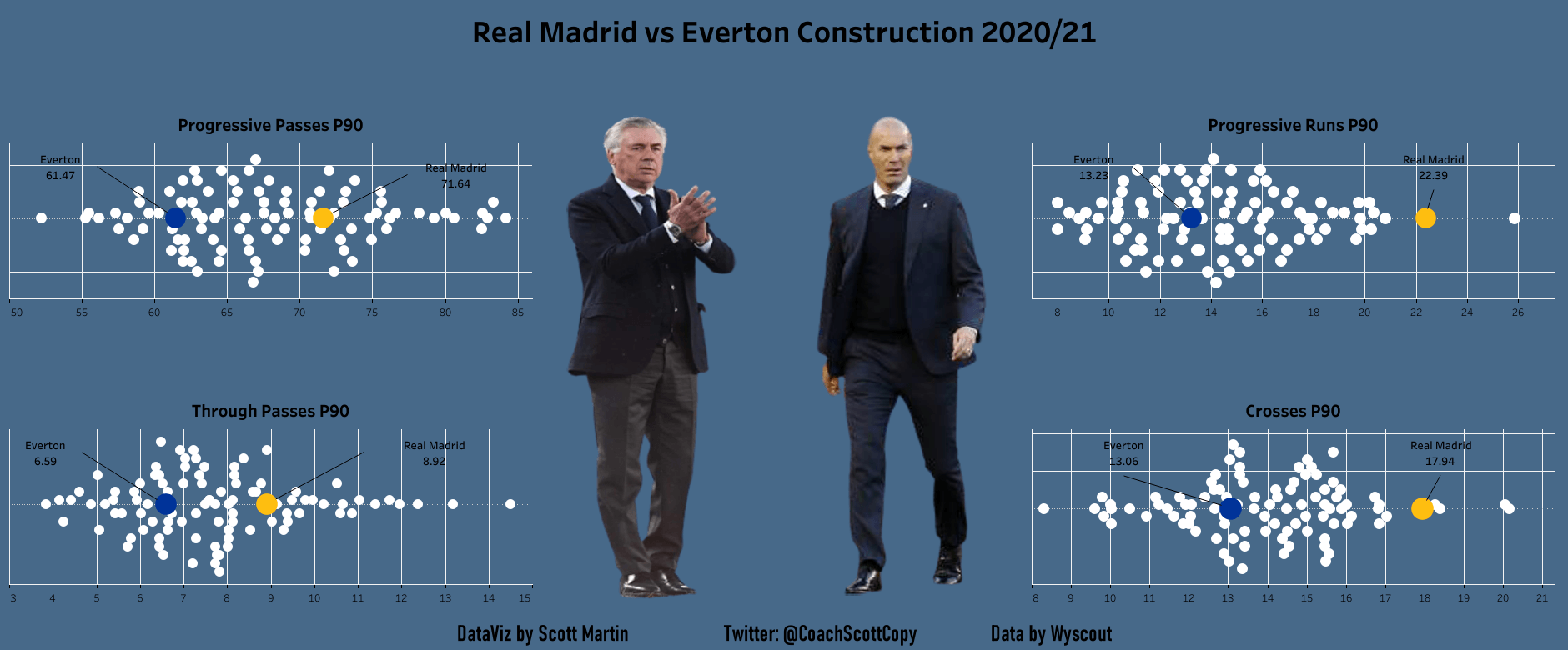 Carlo Ancelotti returns, but did Real Madrid hire the coach? - tactical analysis tactics