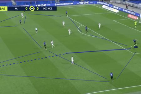 William Saliba at Nice 2020/21 scout report - tactical analysis - tactics