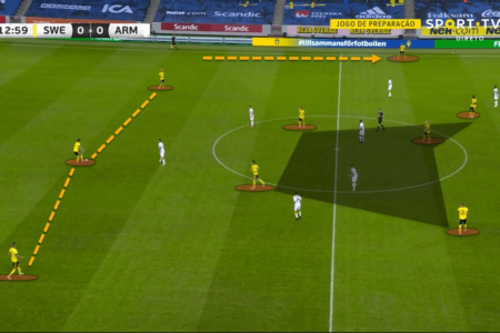 Euro 2020 Preview: How Sweden will look to nullify Spain's impressive positional play – tactical analysis