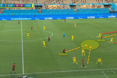 Is Alvaro Morata holding Spain back in Euro 2020? – scout report