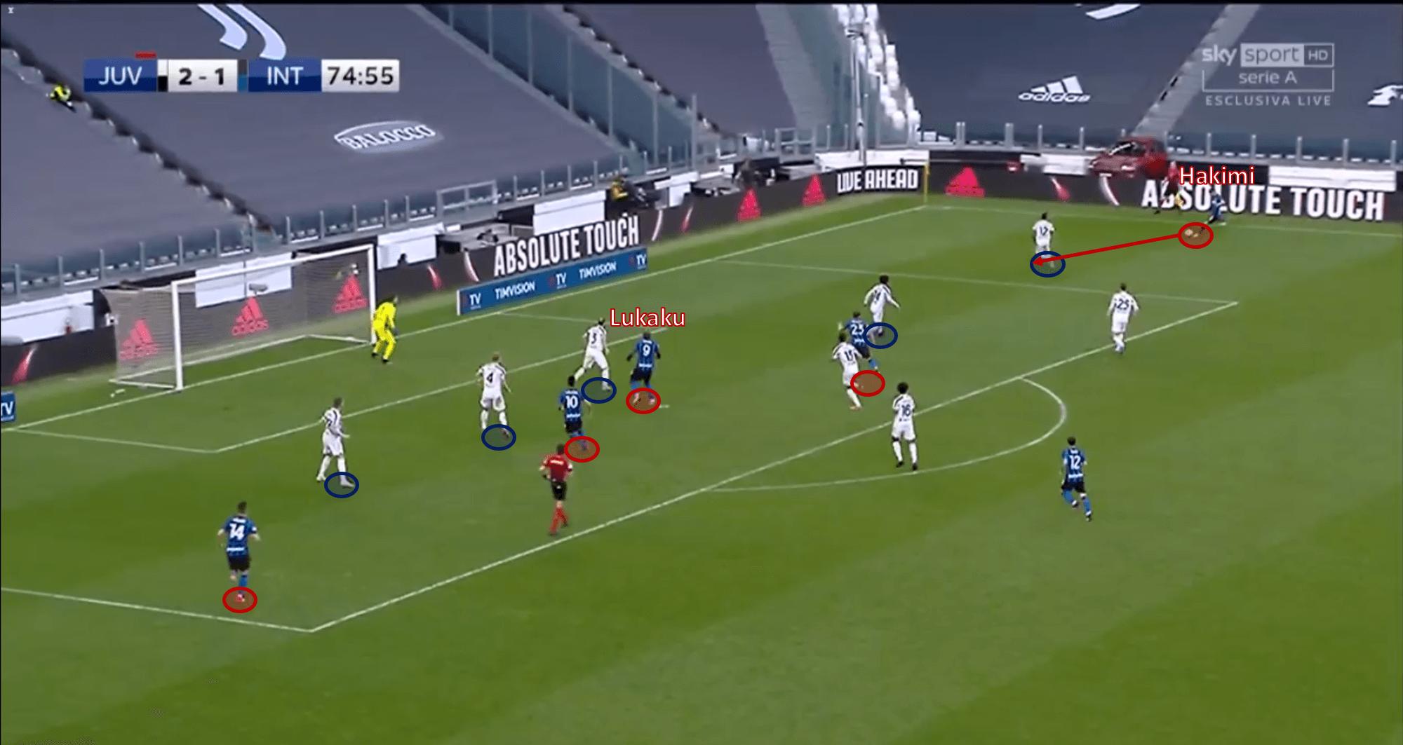 Achraf Hakimi at PSG 2021/22 - scout report - tactical analysis tactics