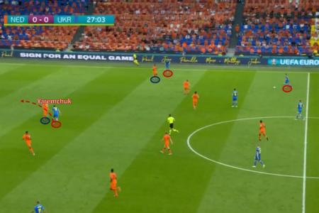 Roman Yaremchuk at EURO 2020 - scout report tactical analysis tactics