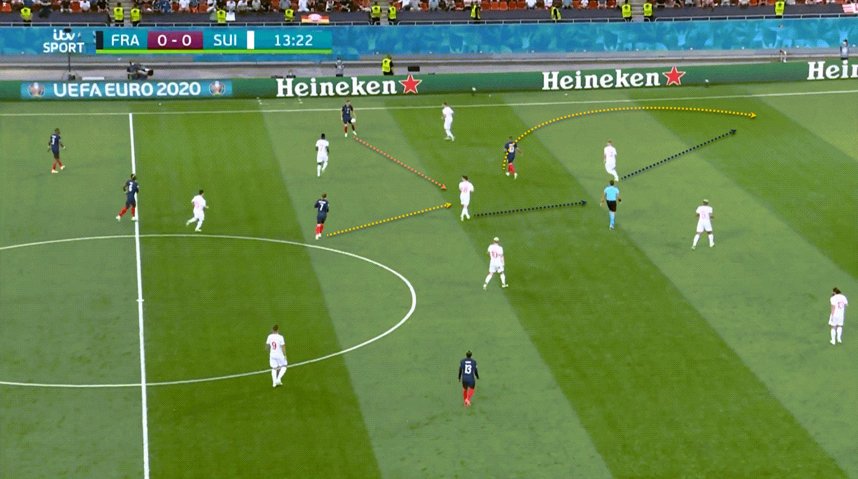 France Switzerland EURO 2020 tactical analysis tactics