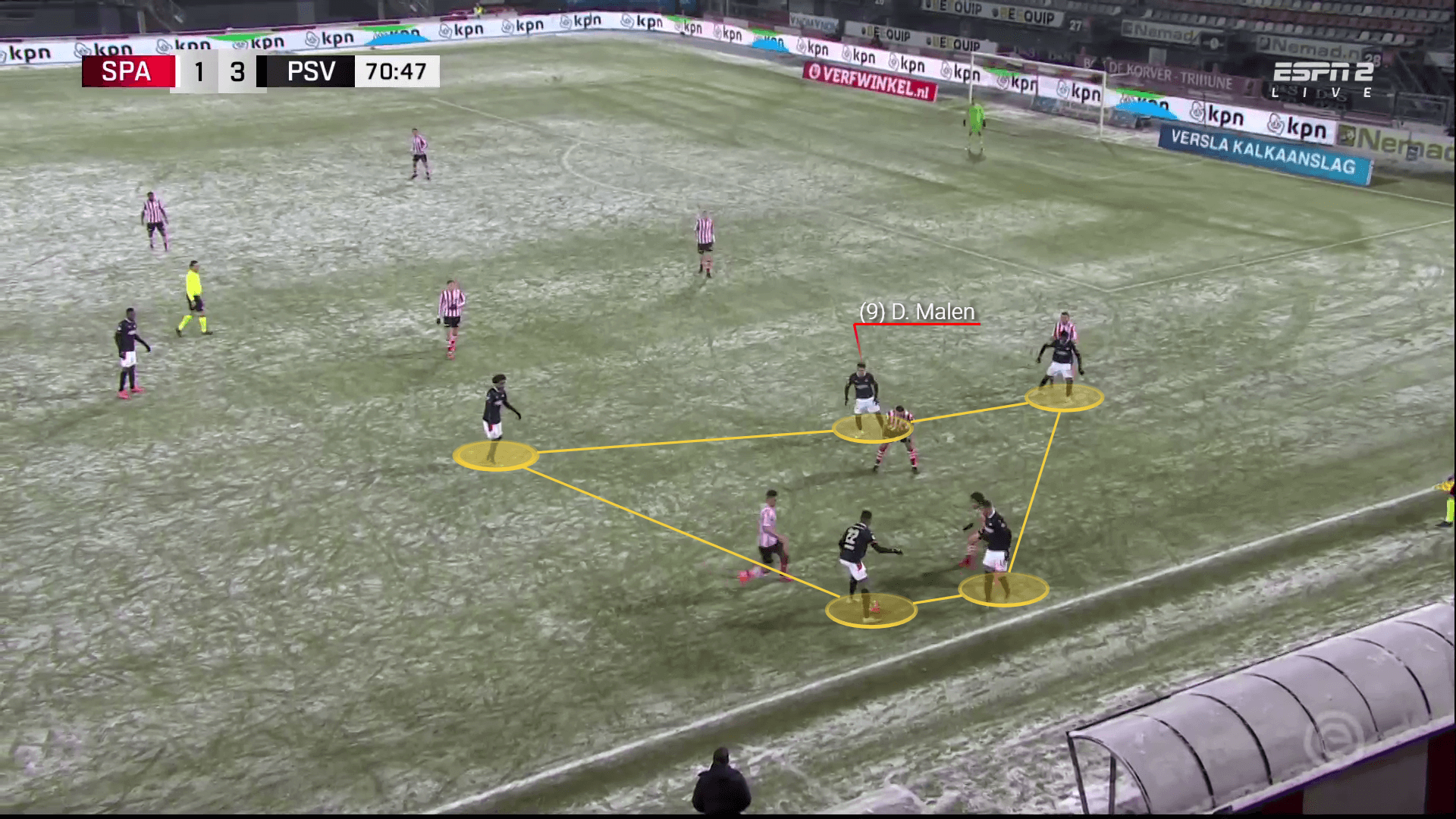 Donyell Malen scout report: Why Arsenal should regret letting the Dutchman go tactical analysis tacticsalen scout report: Why Arsenal should regret letting the Dutchman go tactical analysis tactics
