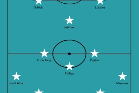 EURO 2020: Matchday 1 - best XI - analyst picks