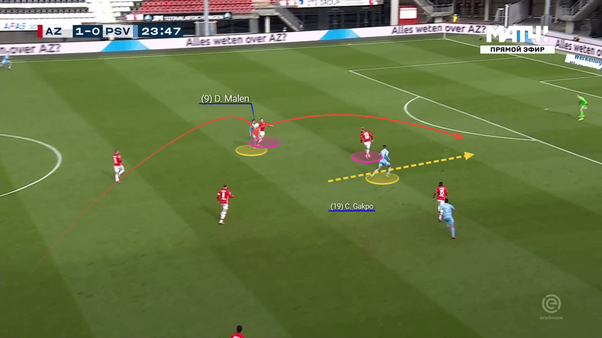 Donyell Malen scout report: Why Arsenal should regret letting the Dutchman go tactical analysis tactics