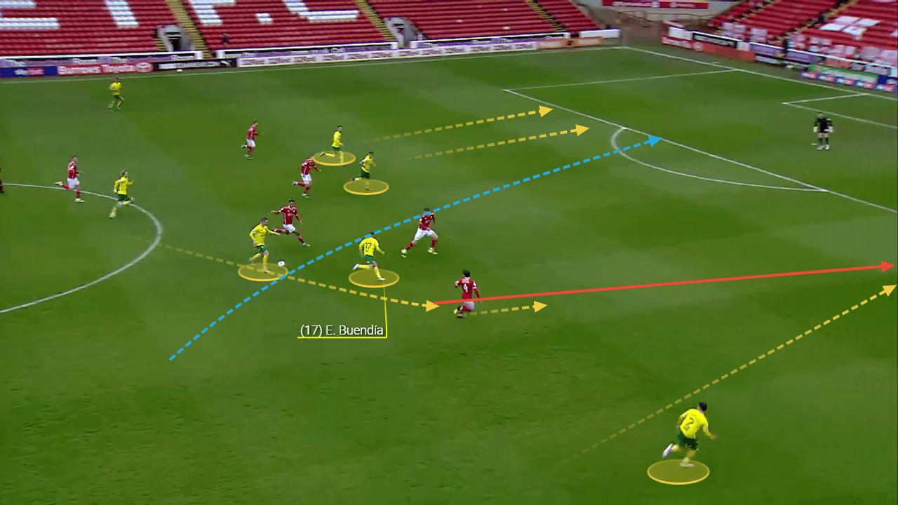 Emi Buendia scout report: Arteta's solution to Arsenal's creative struggles? tactical analysis tactics