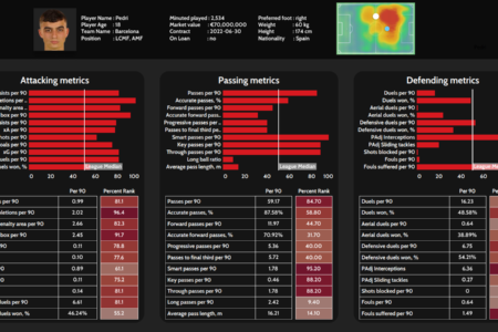 Pedri Spain tactical analysis tactics EURO 2020
