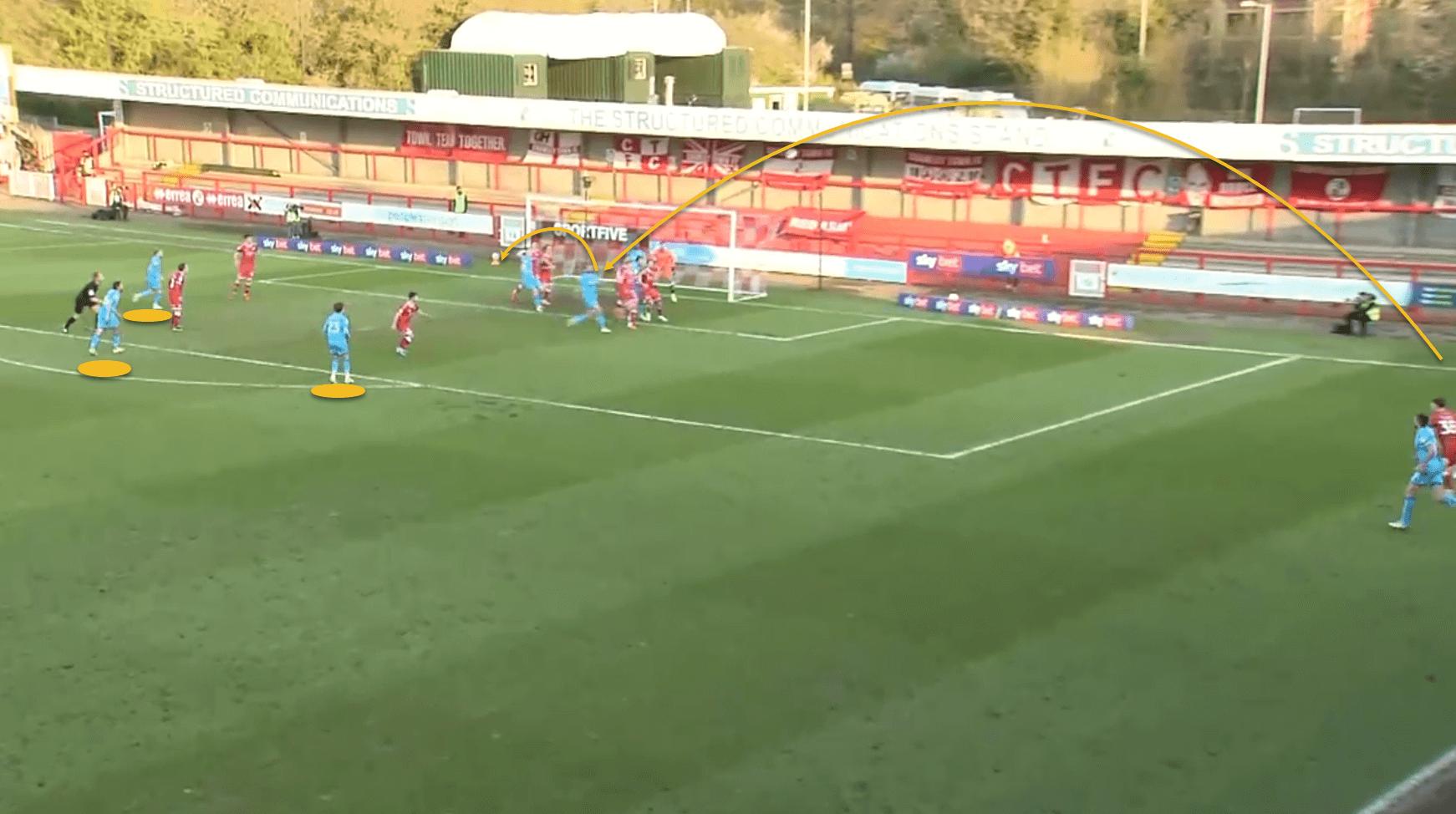 Cheltenham Town throw-ins tactical analysis tactics