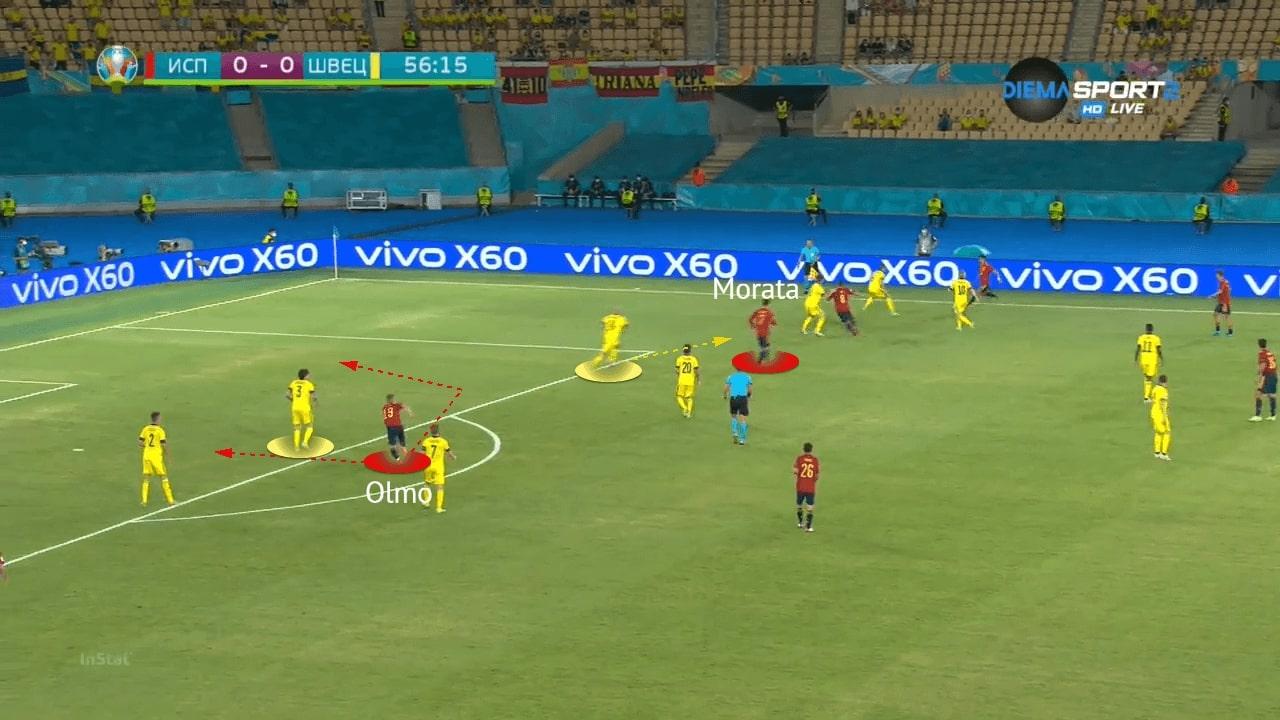 EURO 2020: Spain vs Sweden - tactical analysis - tactics