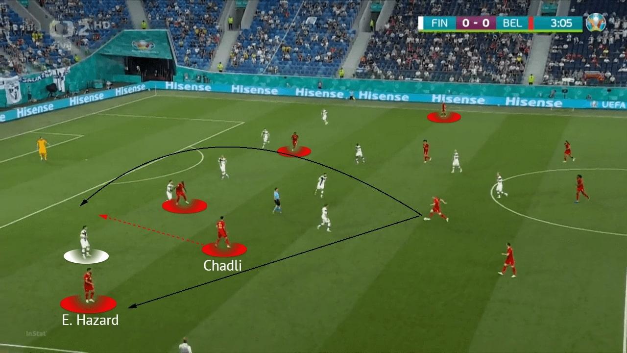 Belgium at Euro 2020 - tactical analysis - tactics - scout report