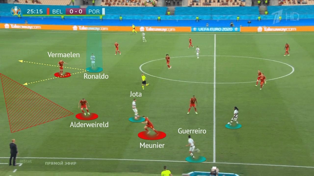 EURO 2020: Belgium vs Portugal - tactical analysis - tactics