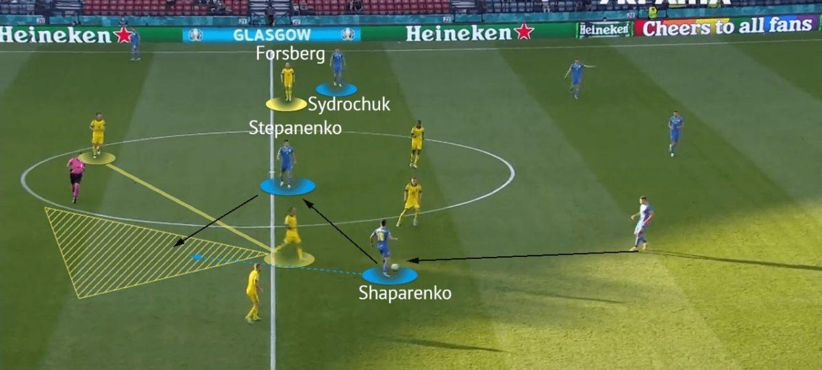 EURO 2020: Sweden vs Ukraine - tactical analysis - tactics