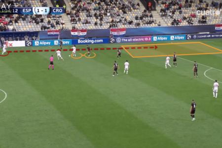 UEFA European U21 Championship: Semi-finals - tactical analysis tactics