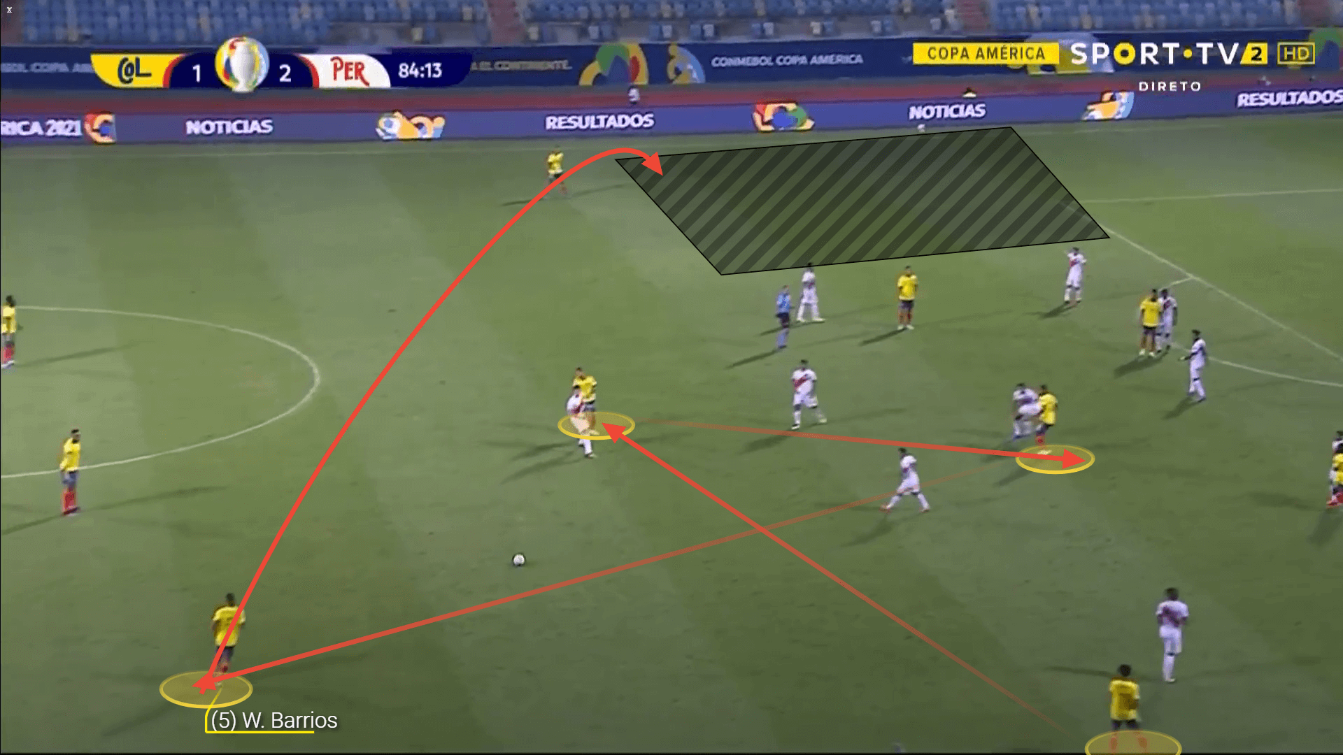 Copa America: Highlighting six hidden gems from this summer's competition - scout reports tactical analysis tactics