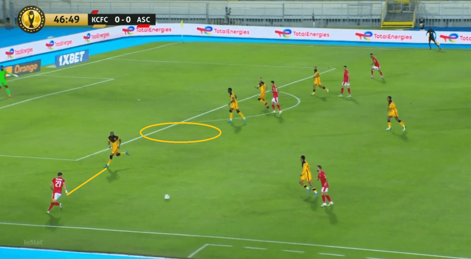 CAF Champions League 2020/21: How Al Ahly beat 10-men Kaizer Chiefs to defend their crown - tactical analysis tactics