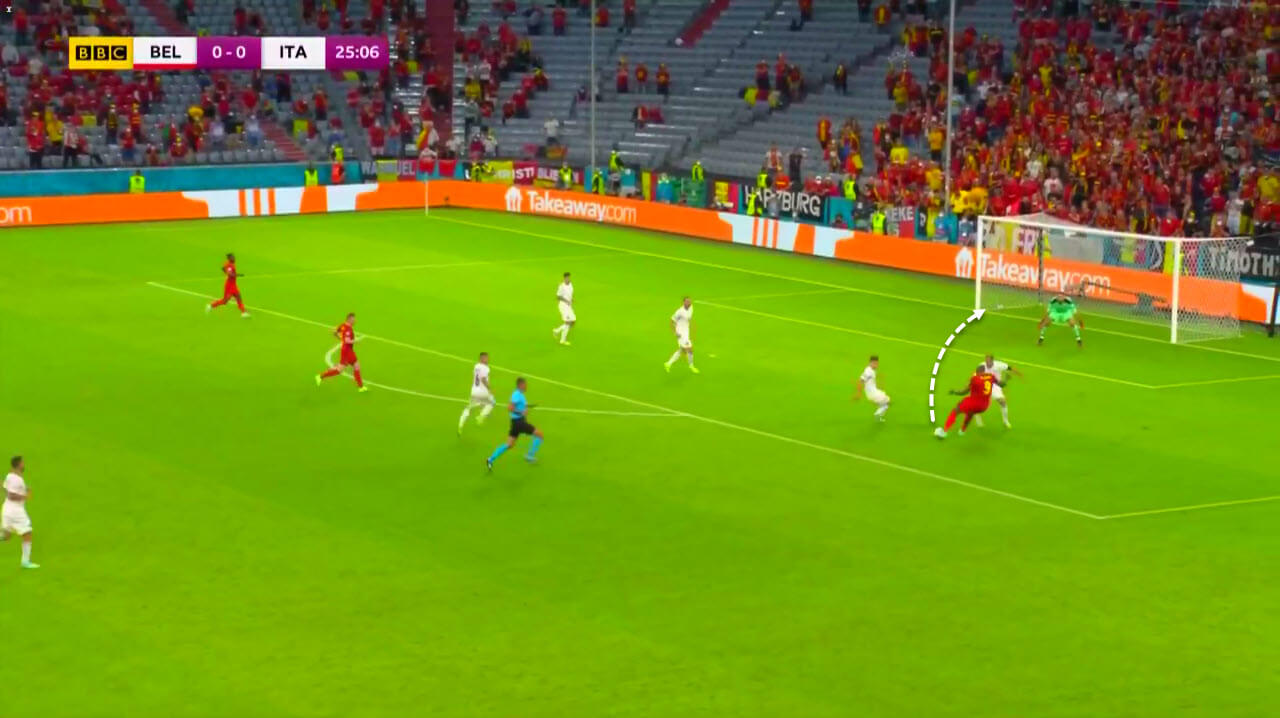 EURO 2020: Belgium vs Italy - tactical analysis tactics