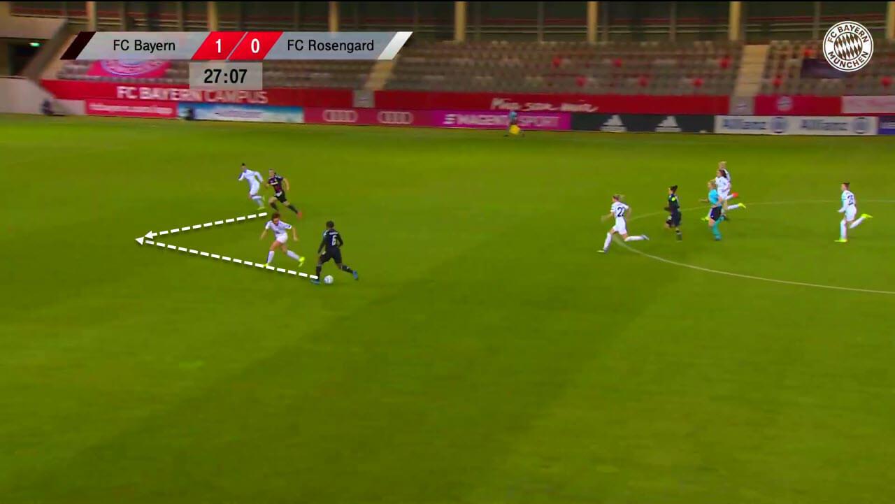Jonas Eidevall at Arsenal - tactical analysis tactics