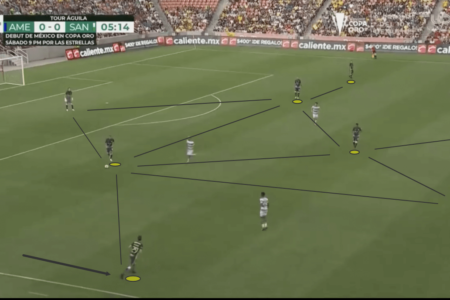 santiago-solari-at-club-america-2020/21-scout-report-tactical-analysis-tactics