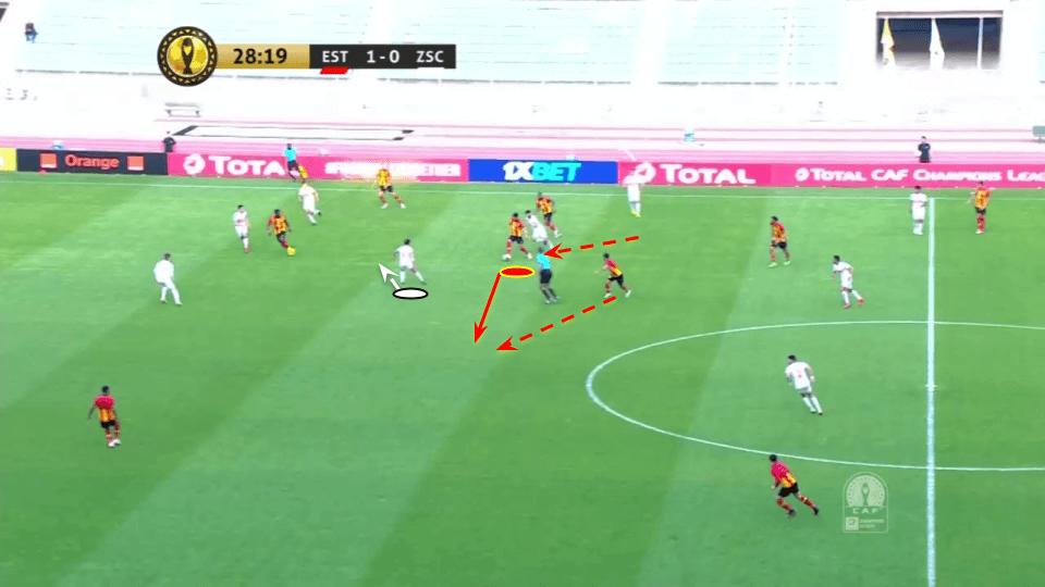 Mohamed Ben Romdhane 2020/21 scout report tactical analysis tactics