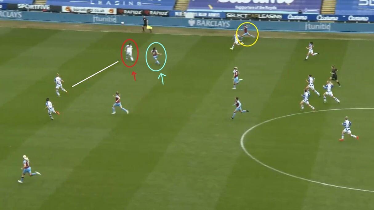 Kenza Dali 2020/2021 - scout report - tactical analysis tactics