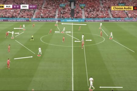 euro-2020-czech-republic-vs-denmark-tactical-preview-analysis-tactics