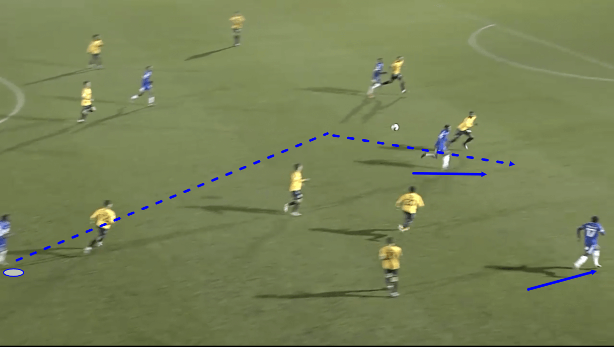 kwame-poku-202021-scout-report-tactical-analysis-tactics