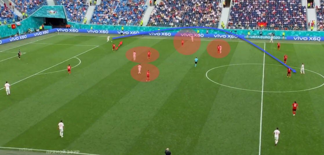 EURO 2020: Switzerland vs Spain - tactical analysis - tactics