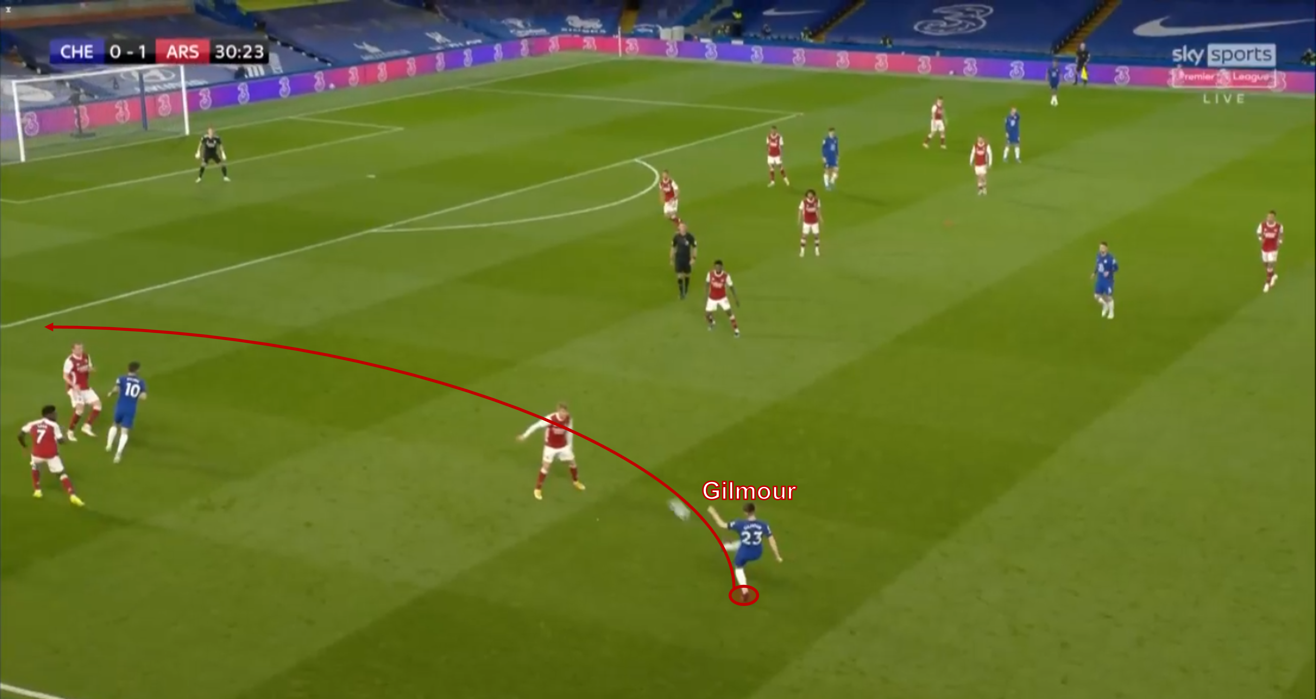 Billy Gilmour at Norwich 2021/22 - scout report tactical analysis tactics