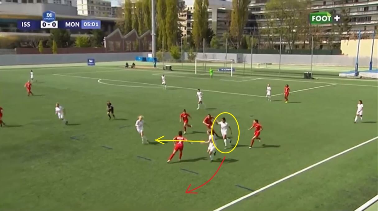 Mary Fowler 2020/2021 - scout report - tactical analysis tactics