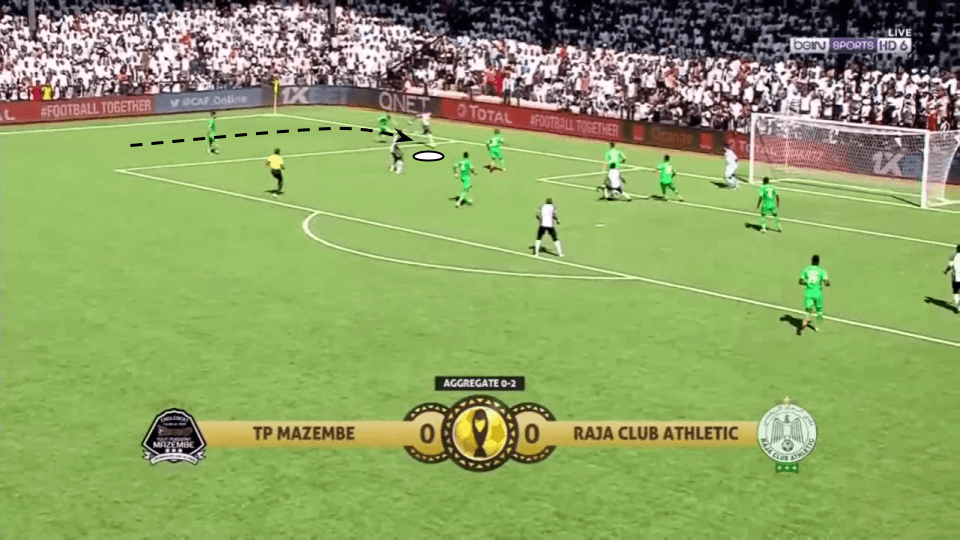 Isaac Tshibangu 2020/21 - scout report tactical analysis tactics