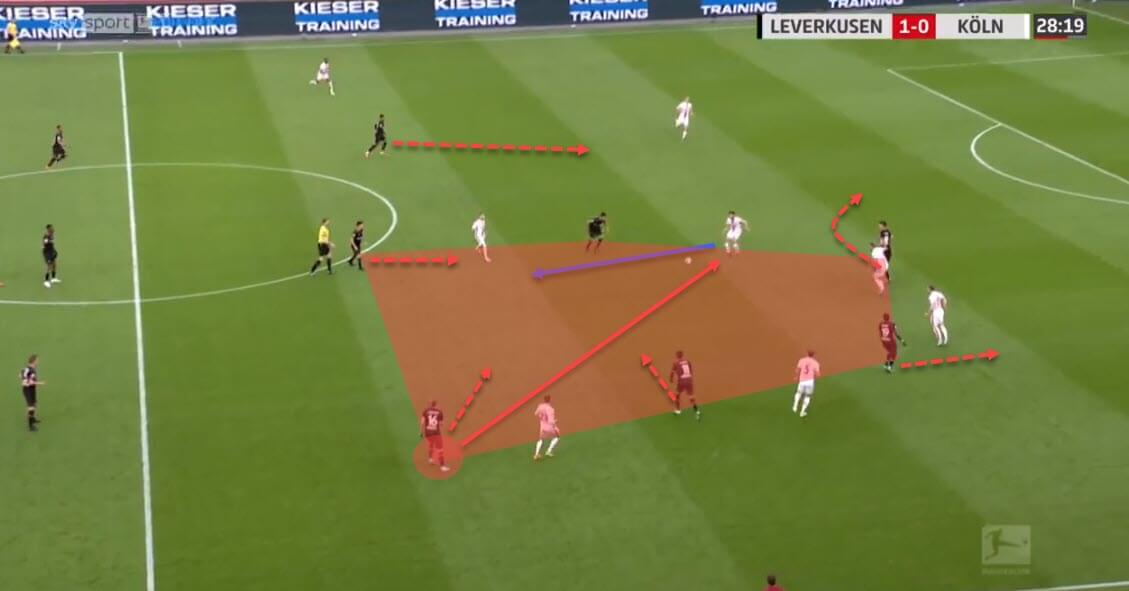 Tactical theory: Creating advantages by deliberately losing possession - tactical analysis - tactics