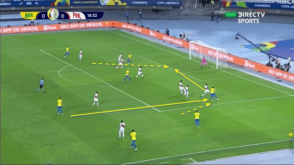 Lucas Paqueta for Brazil 2021 - scout report tactical analysis tactics