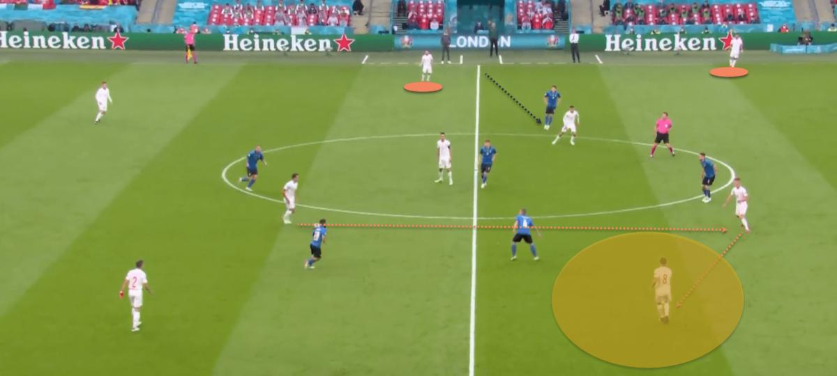 Italy Spain EURO 2020 tactical analysis tactics