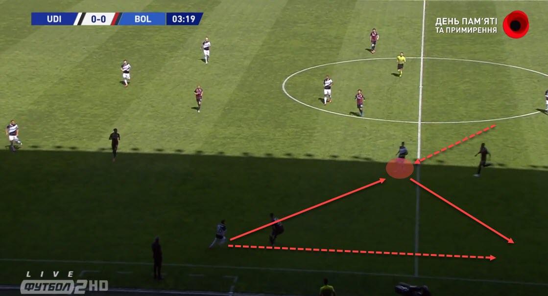 Rodrigo De Paul at Atletico Madrid 2021/2022 - scout report - tactical analysis - tactics