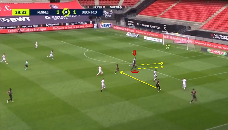 Eduardo Camacinga 2020/21 scout report tactical analsysis tactics