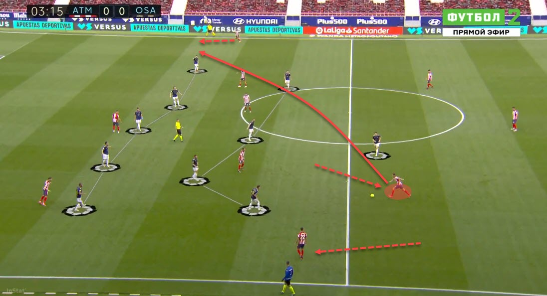 Saul Niguez at Barcelona 2021/22 - scout report