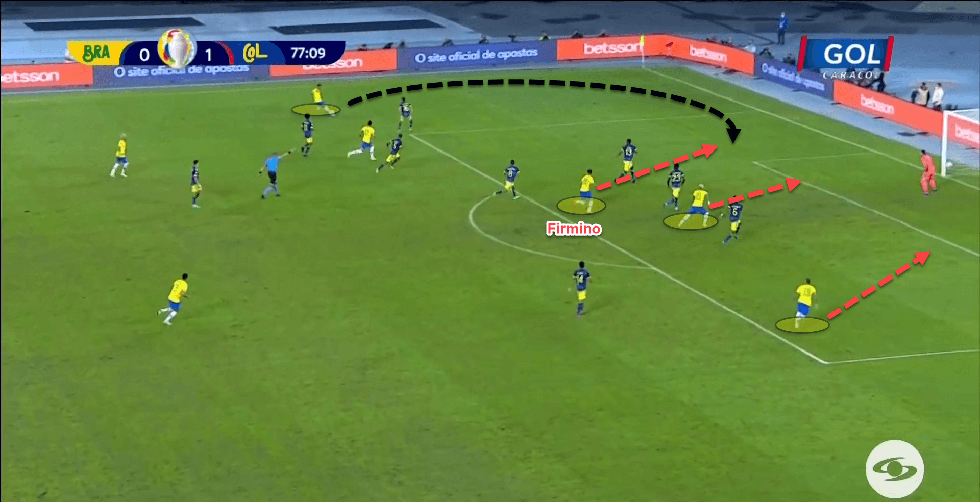 Copa America Preview: Why preventing crosses and compacting space between the lines will be crucial for Chile to nullify Brazil – tactical analysis