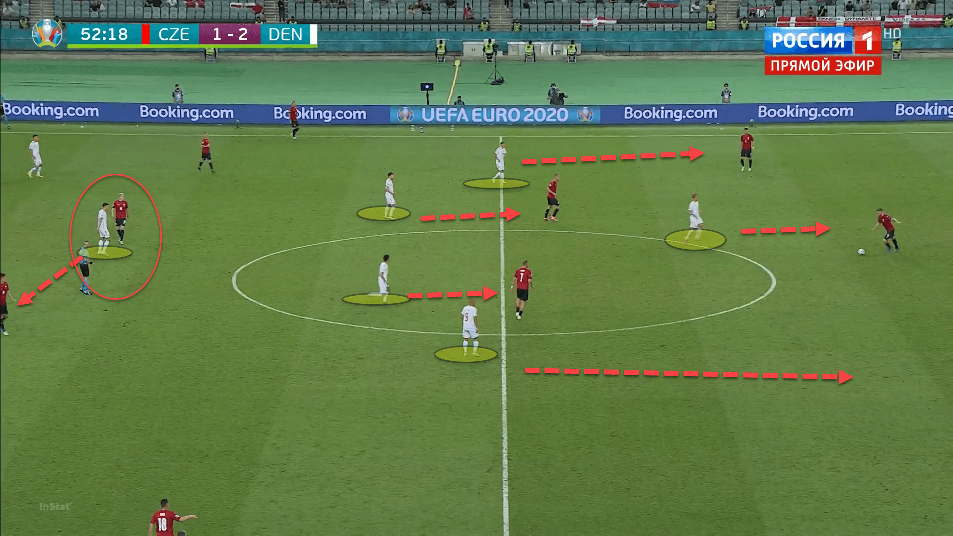 Euro 2020: How Hjulmand's second half tactical switch won the game for Denmark against Czech Republic - tactical analysis