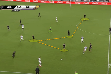 Defensive transitions and low-value chances: Why Inter Miami are failing under Phil Neville – tactical analysis
